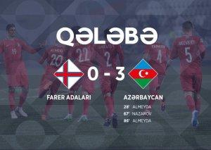 Azərbaycan milli komandası Liqasında ilk qələbəsini qazandı