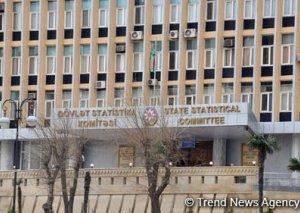 Dövlət Statistika Komitəsinin kollegiyasının tərkibi dəyişdi