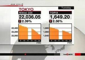 "Yaponiya Fond Birjasında ""Nikkey"" indeksi kəskin enib"