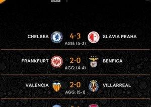 UEFA Avropa Liqasının bütün yarımfinalçıları məlum olub